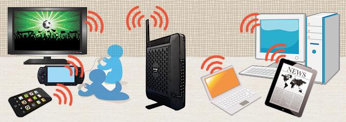 無線LAN内蔵モデムについて