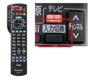 TZ-HDW600P、TZ-HDW610P